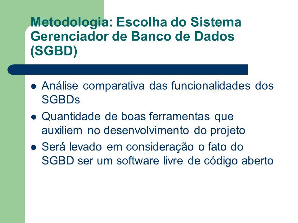 Metodologia: Escolha do Sistema Gerenciador de Banco de Dados (SGBD)