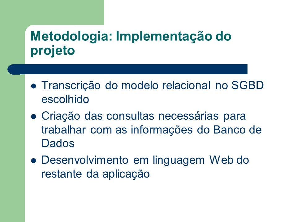 Metodologia: Implementação do projeto