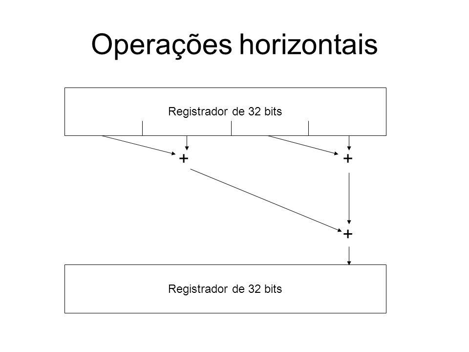 Operações horizontais