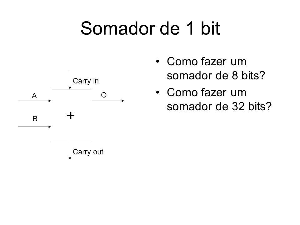 Somador de 1 bit + Como fazer um somador de 8 bits