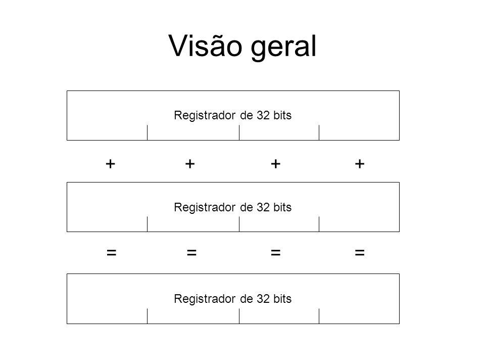 Visão geral + + + + = = = = Registrador de 32 bits