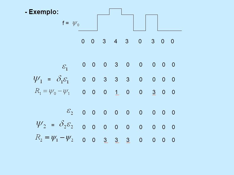 - Exemplo: 0 0 3 4 3 0 3 0 0. f = 0 0 0 3 0 0 0 0 0.