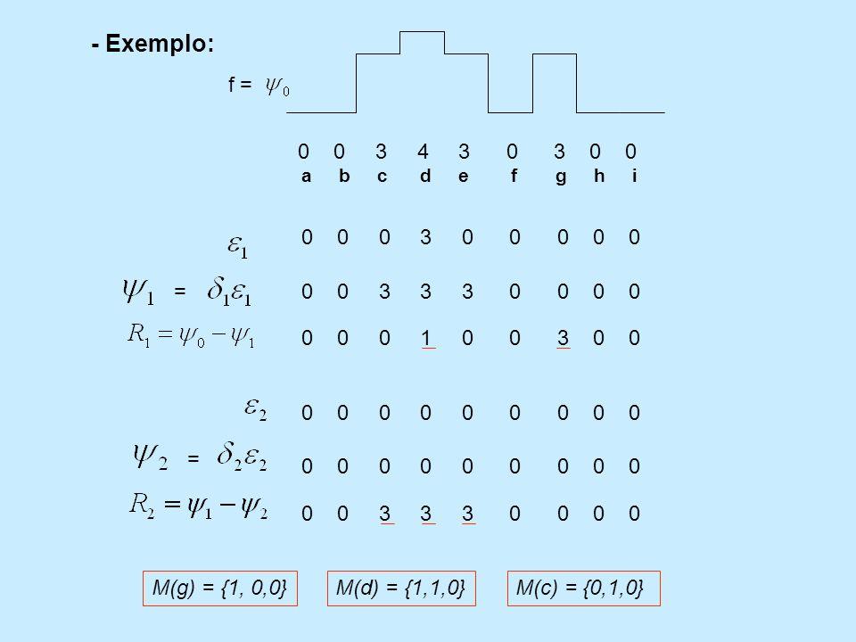 - Exemplo: 0 0 3 4 3 0 3 0 0. f = a b c d e f g h i.