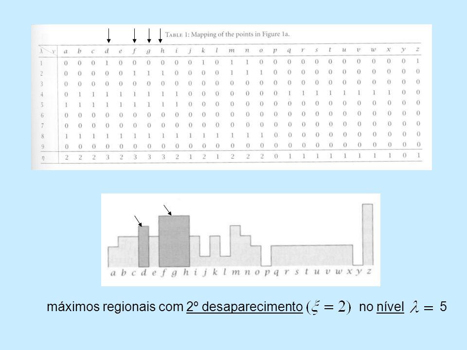 máximos regionais com 2º desaparecimento no nível 5