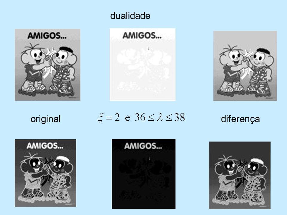 dualidade original diferença