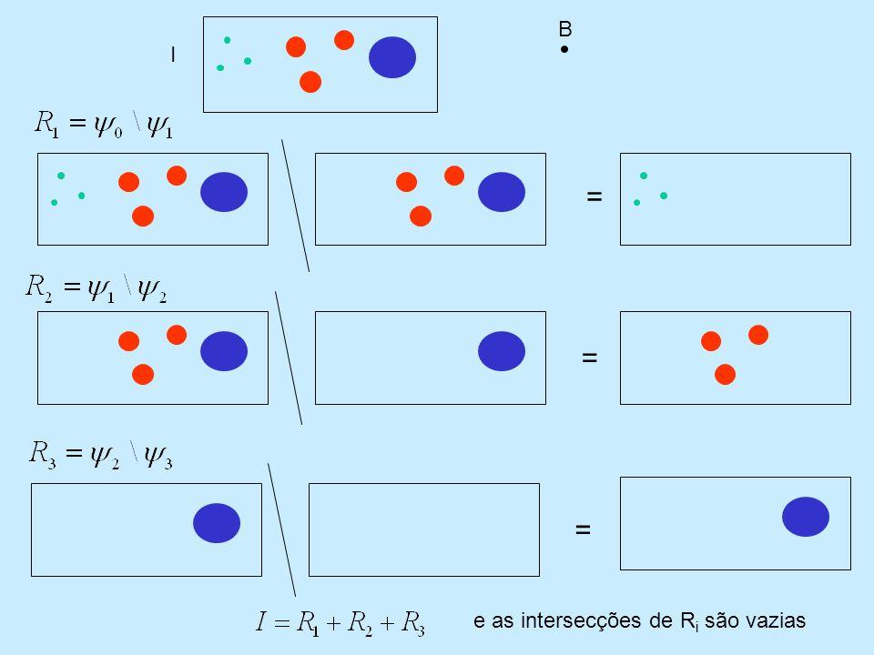 B I = e as intersecções de Ri são vazias