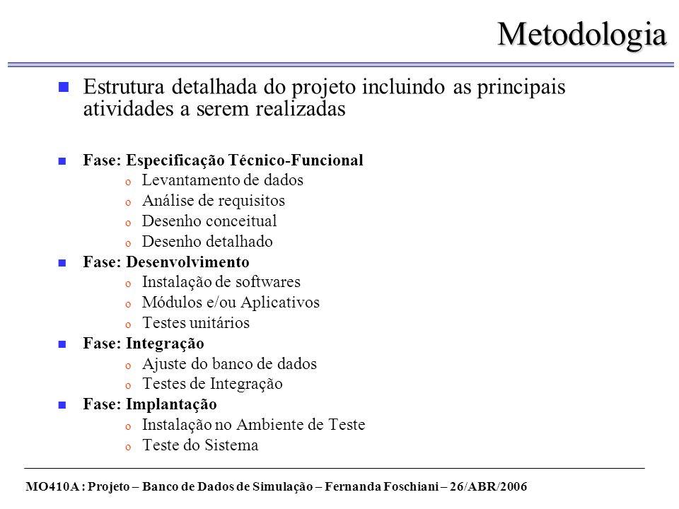 Metodologia Estrutura detalhada do projeto incluindo as principais atividades a serem realizadas. Fase: Especificação Técnico-Funcional.