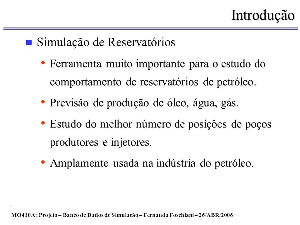 Introdução Simulação de Reservatórios
