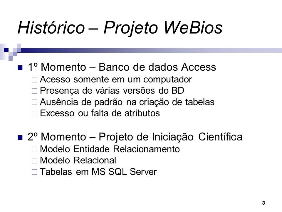 Histórico – Projeto WeBios