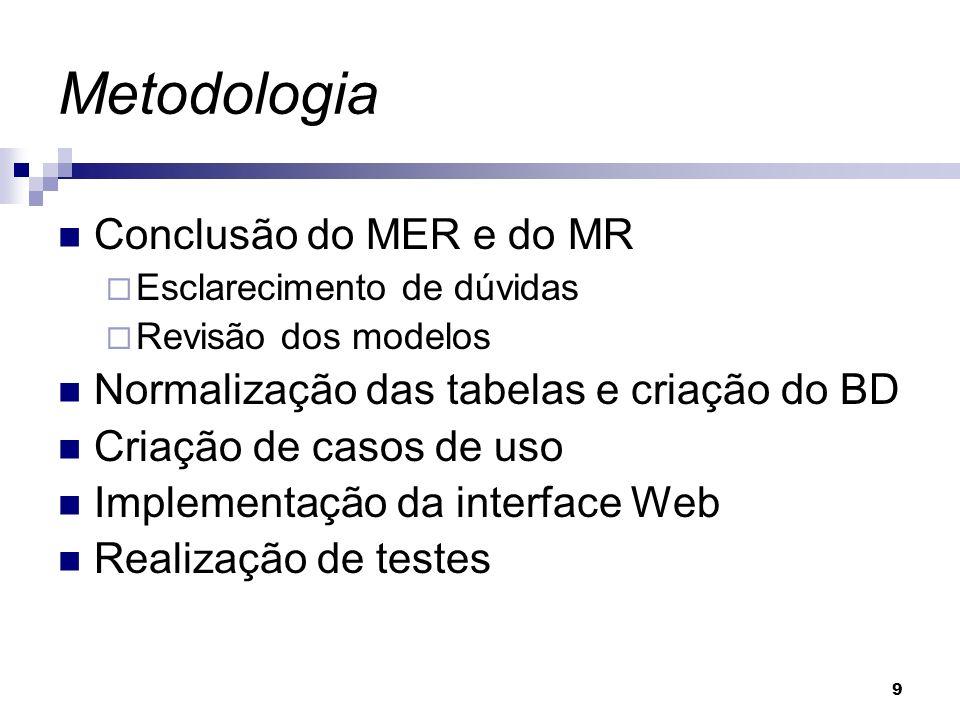 Metodologia Conclusão do MER e do MR