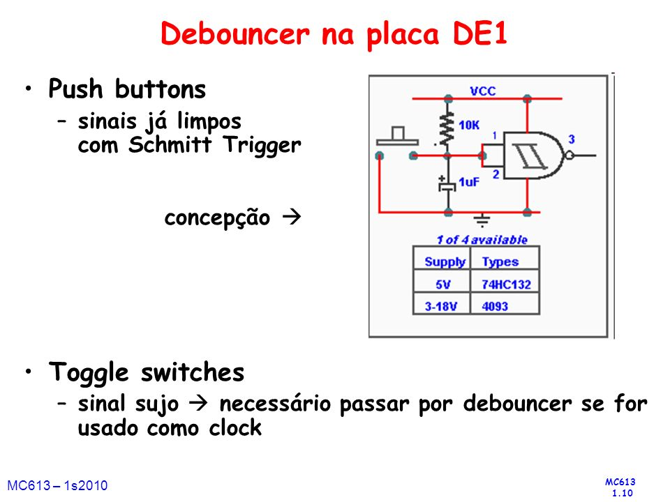 Debouncer na placa DE1 Push buttons Toggle switches