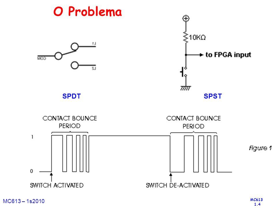 O Problema SPST SPDT MC613 – 1s2010