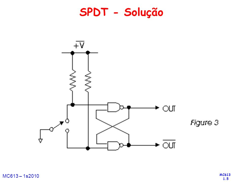 SPDT - Solução MC613 – 1s2010