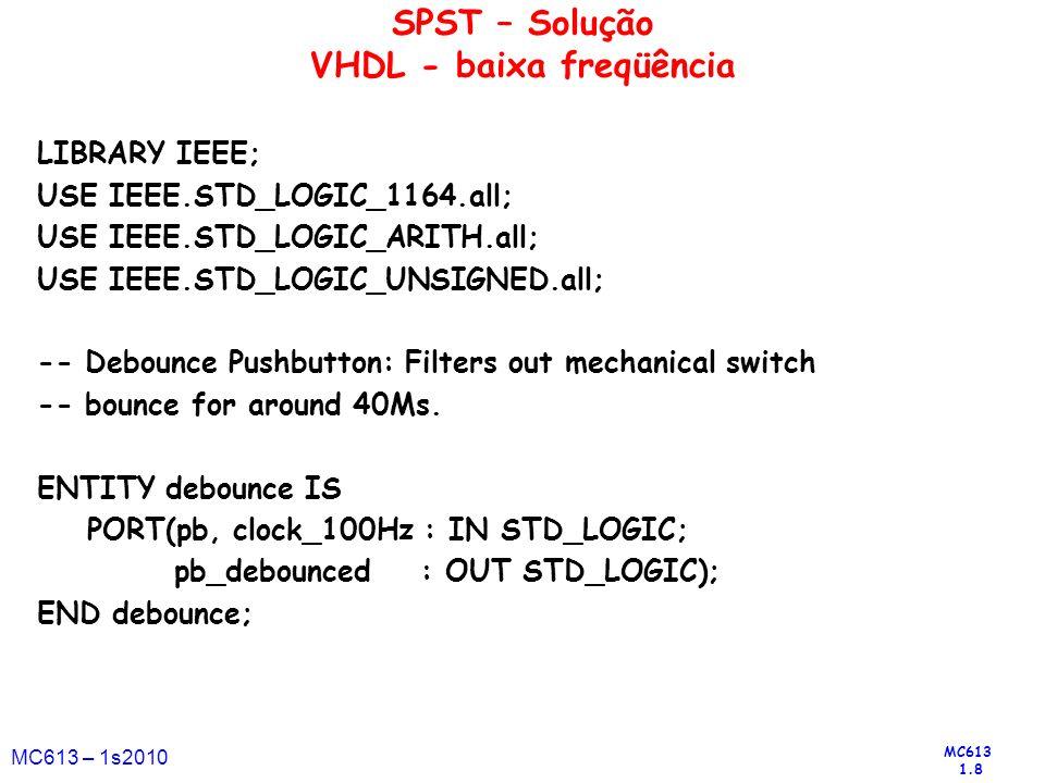 SPST – Solução VHDL - baixa freqüência