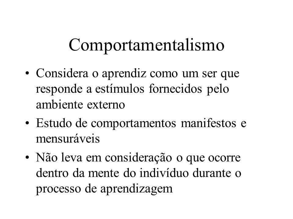 Comportamentalismo Considera o aprendiz como um ser que responde a estímulos fornecidos pelo ambiente externo.