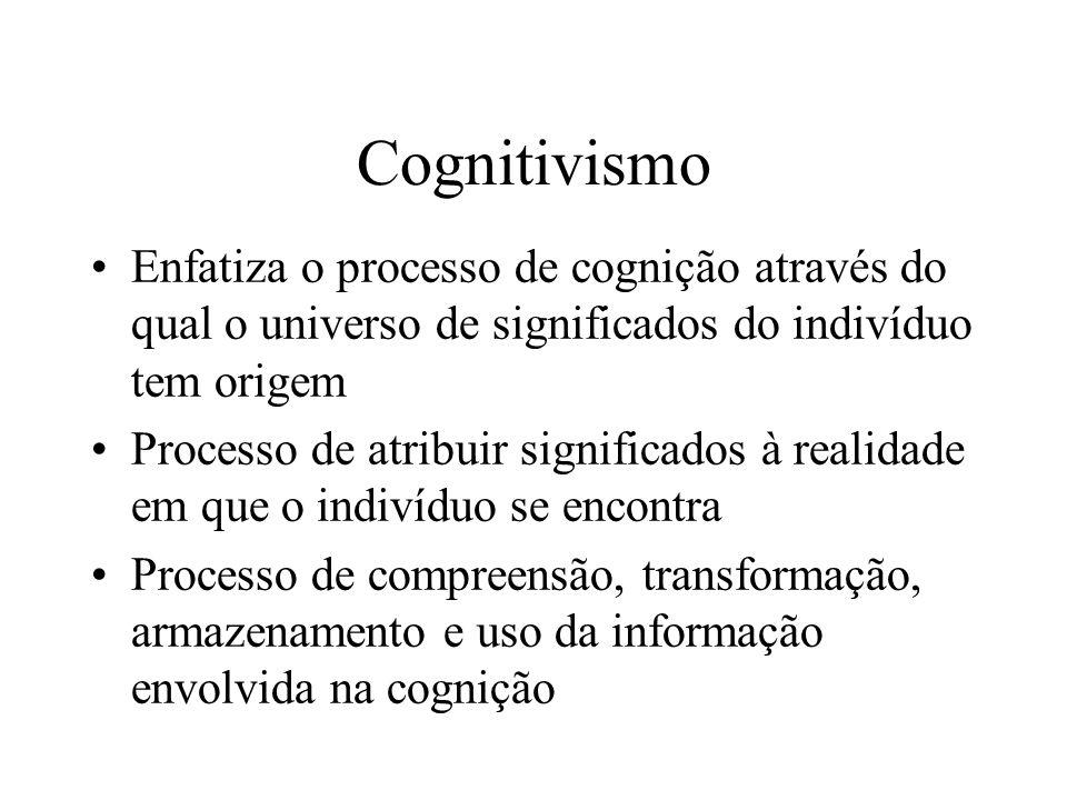 Cognitivismo Enfatiza o processo de cognição através do qual o universo de significados do indivíduo tem origem.