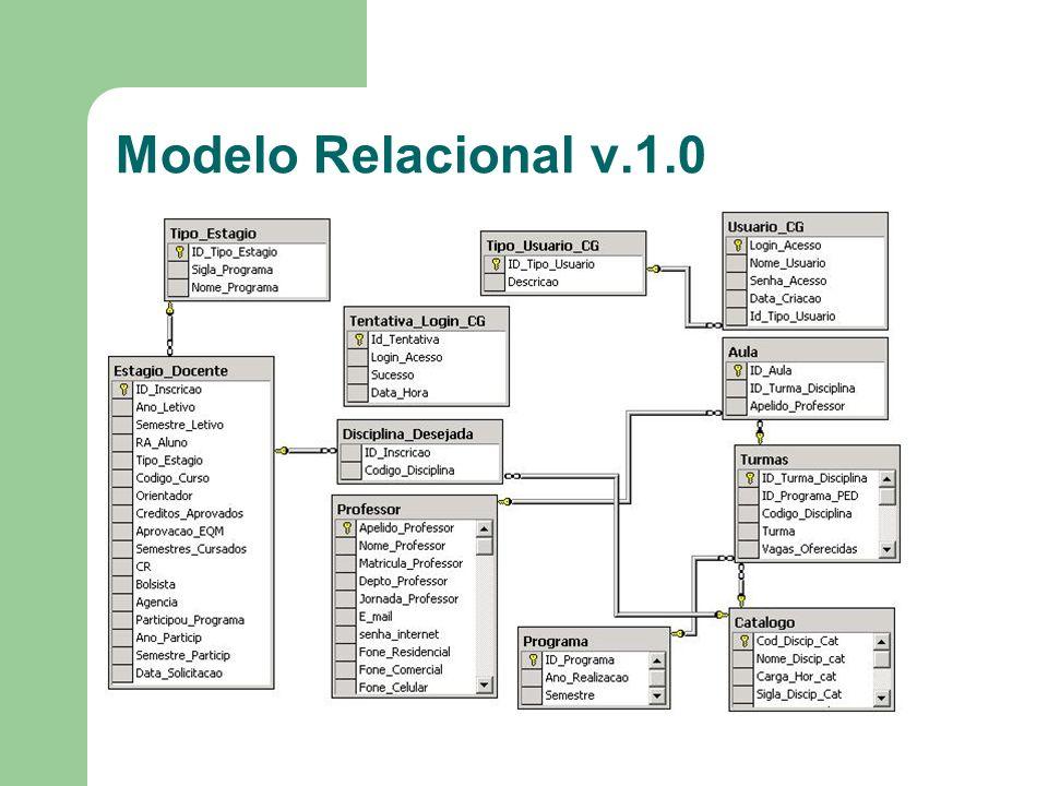 Modelo Relacional v.1.0