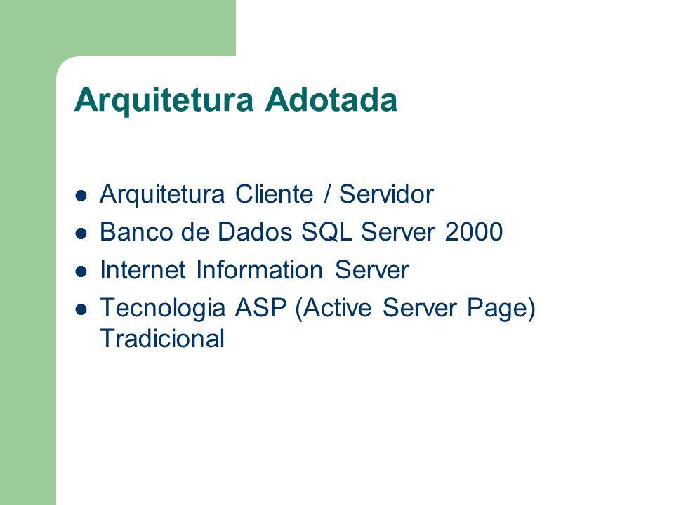 Arquitetura Adotada Arquitetura Cliente / Servidor