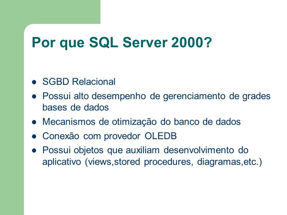 Por que SQL Server 2000 SGBD Relacional