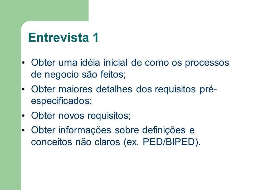 Entrevista 1 Obter uma idéia inicial de como os processos de negocio são feitos; Obter maiores detalhes dos requisitos pré- especificados;