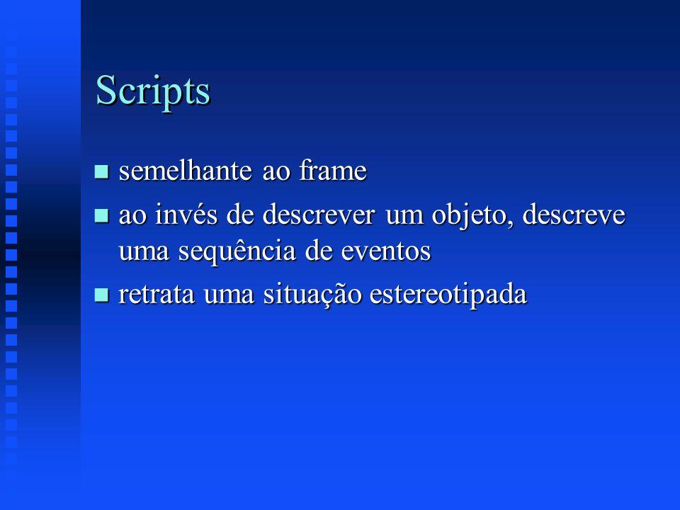 Scripts semelhante ao frame