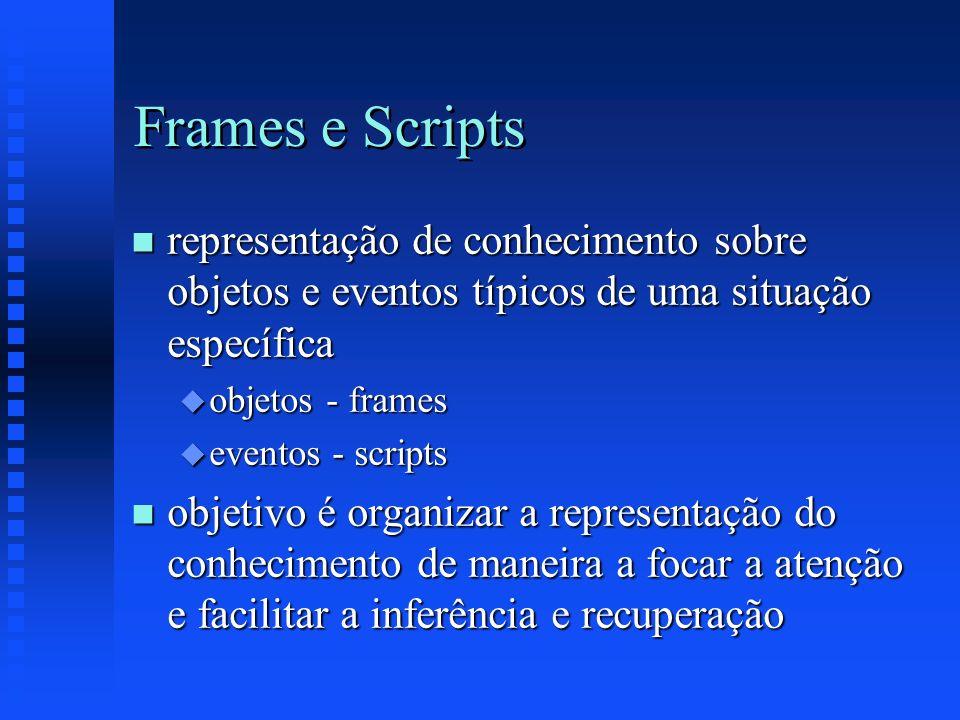 Frames e Scripts representação de conhecimento sobre objetos e eventos típicos de uma situação específica.