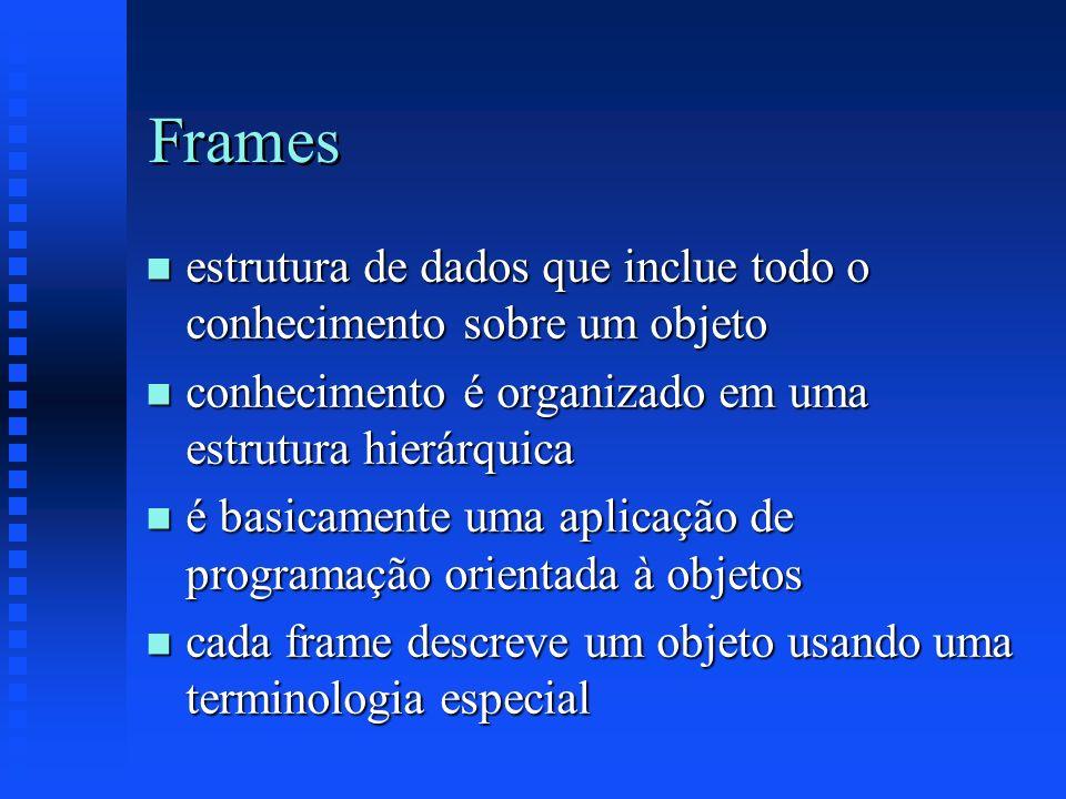 Frames estrutura de dados que inclue todo o conhecimento sobre um objeto. conhecimento é organizado em uma estrutura hierárquica.