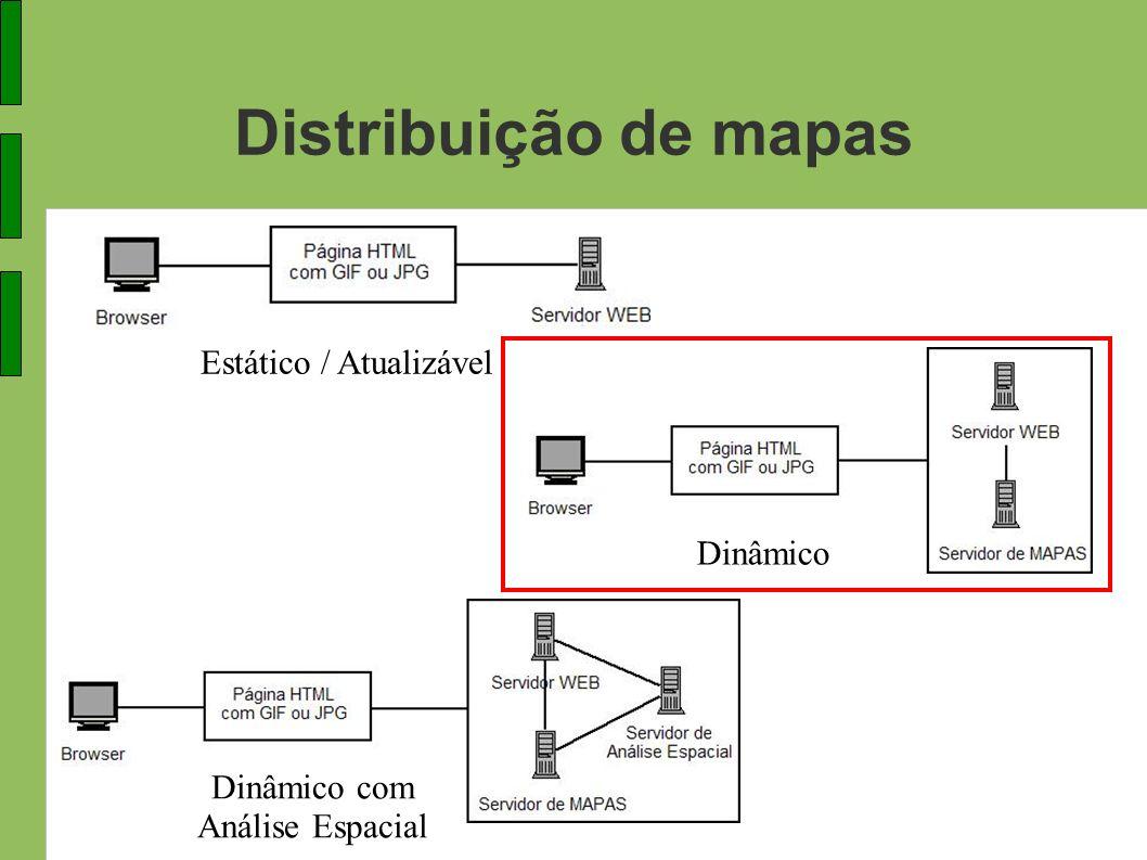 Distribuição de mapas Estático / Atualizável Dinâmico