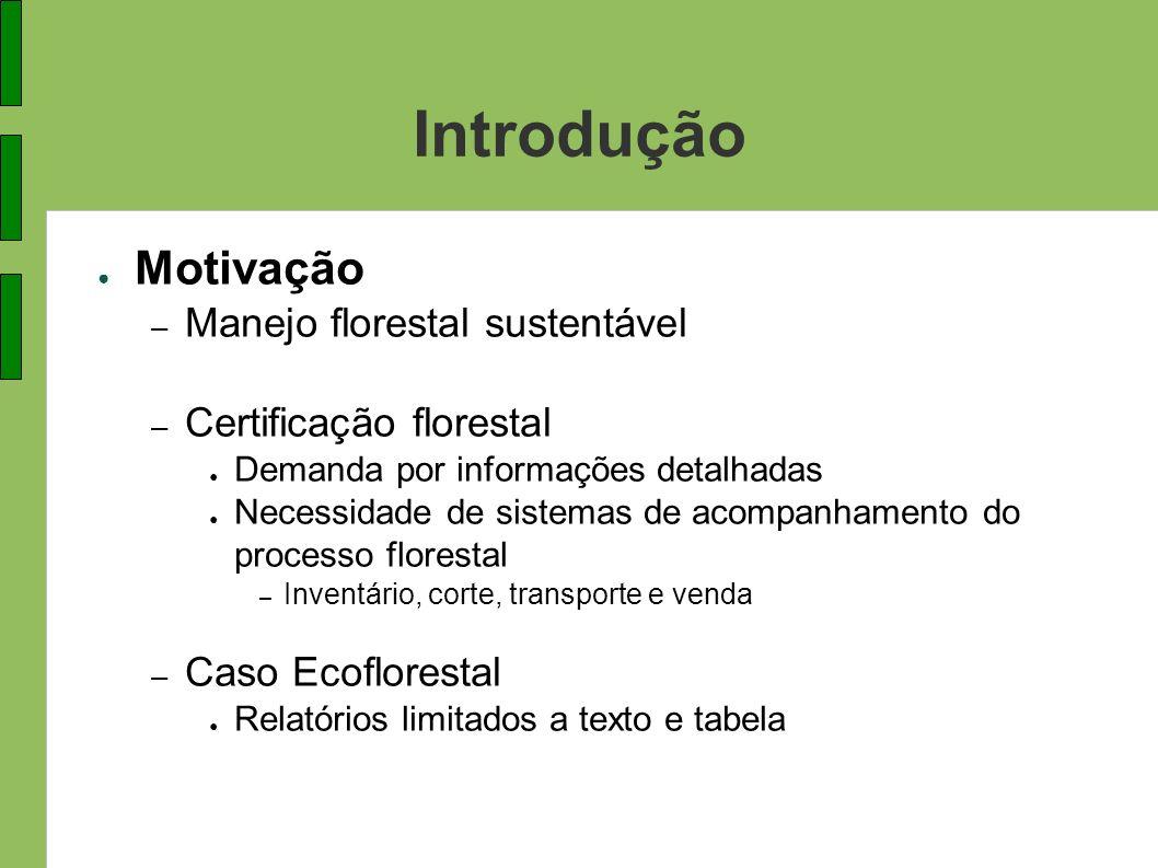 Introdução Motivação Manejo florestal sustentável