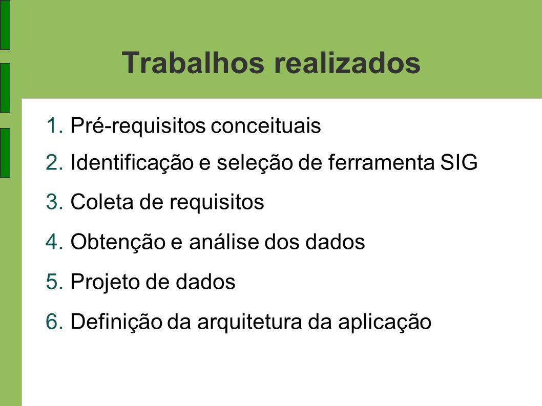 Trabalhos realizados Pré-requisitos conceituais