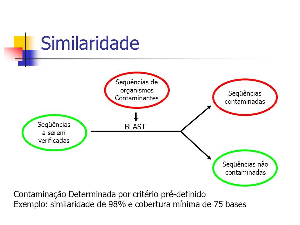 Similaridade Contaminação Determinada por critério pré-definido