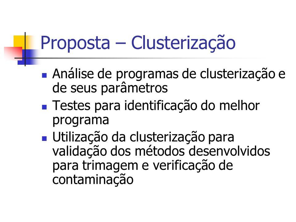 Proposta – Clusterização