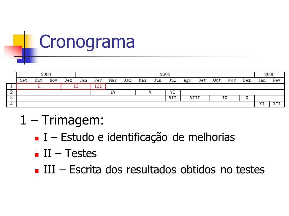 Cronograma 1 – Trimagem: I – Estudo e identificação de melhorias