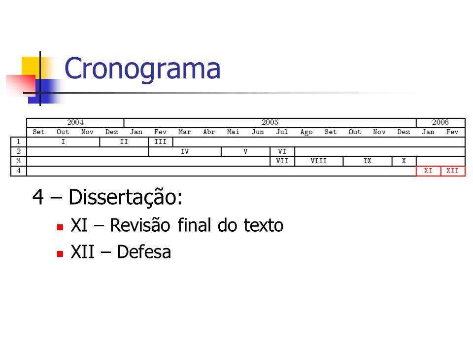Cronograma 4 – Dissertação: XI – Revisão final do texto XII – Defesa