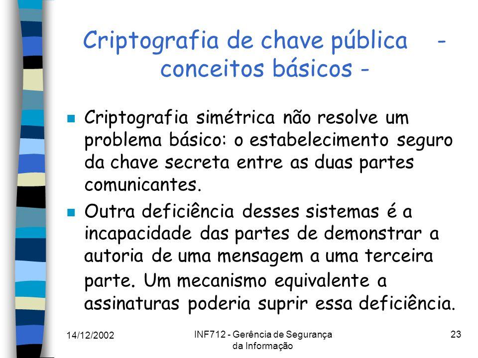 Criptografia de chave pública - conceitos básicos -