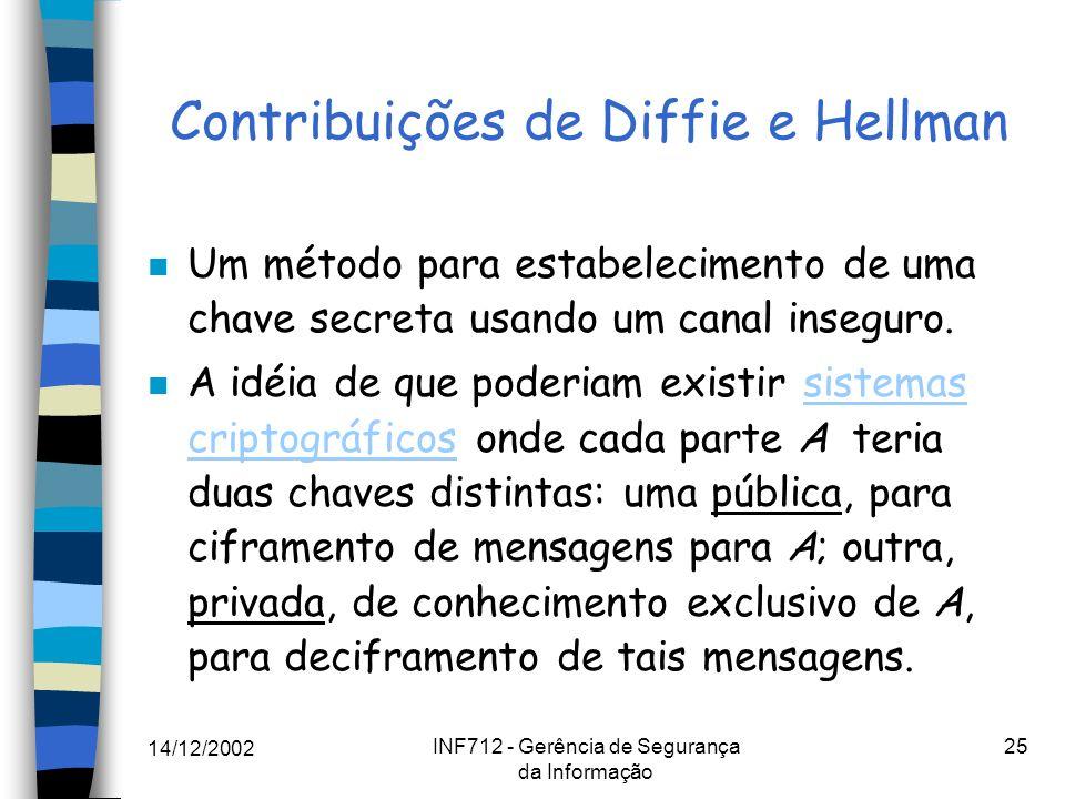 Contribuições de Diffie e Hellman