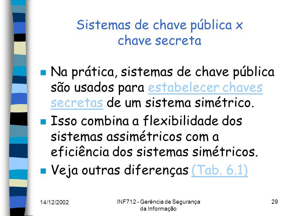 Sistemas de chave pública x chave secreta