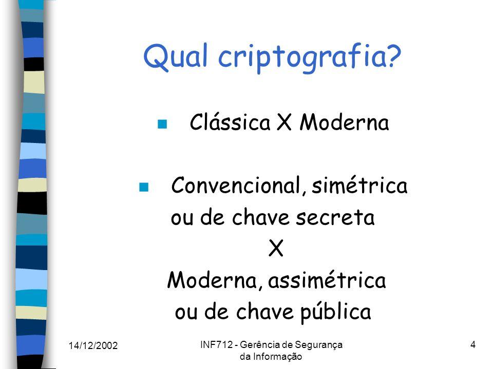 Qual criptografia Clássica X Moderna Convencional, simétrica
