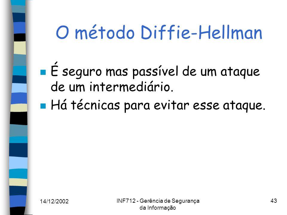 O método Diffie-Hellman