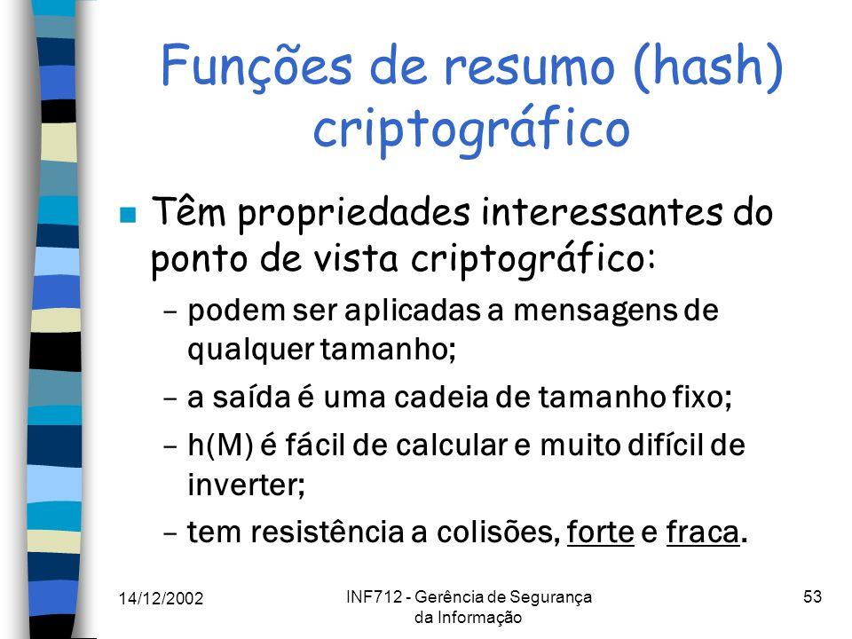 Funções de resumo (hash) criptográfico