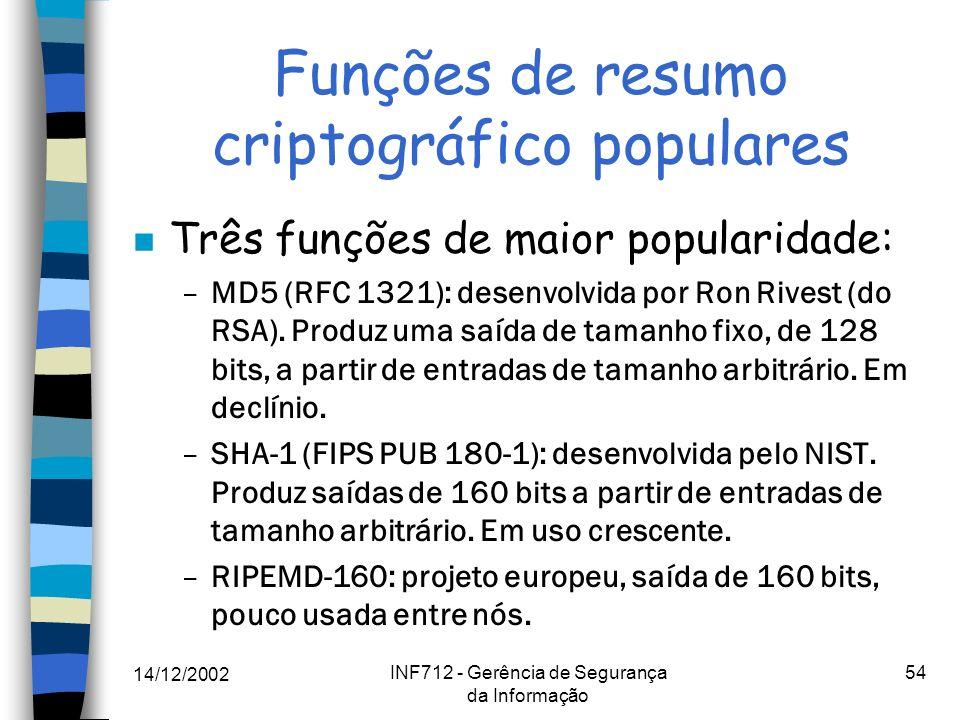 Funções de resumo criptográfico populares