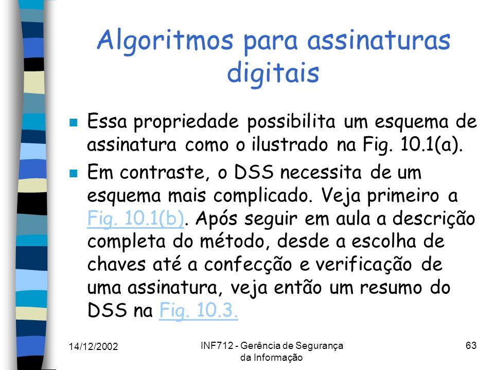 Algoritmos para assinaturas digitais