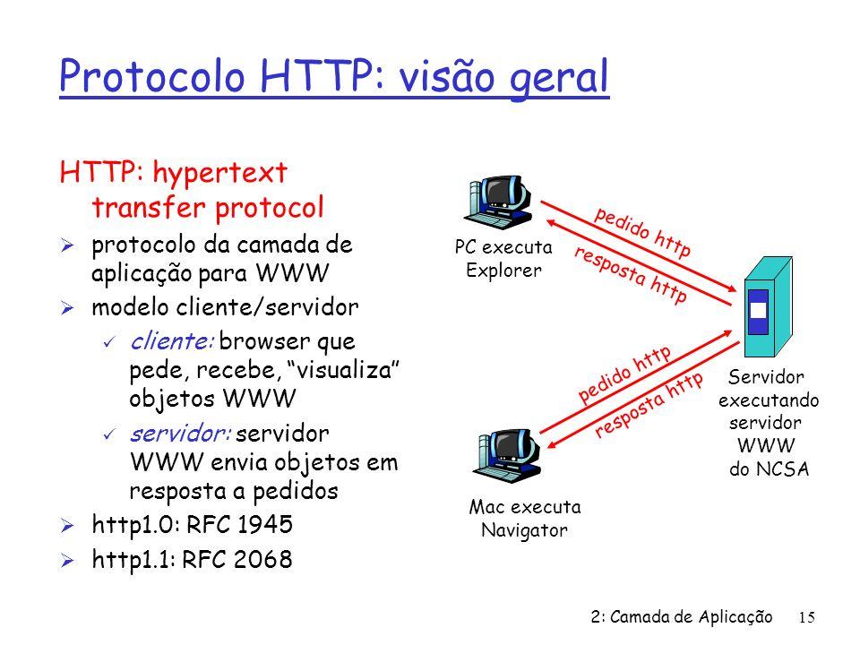 Protocolo HTTP: visão geral