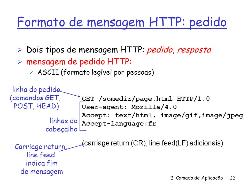 Formato de mensagem HTTP: pedido