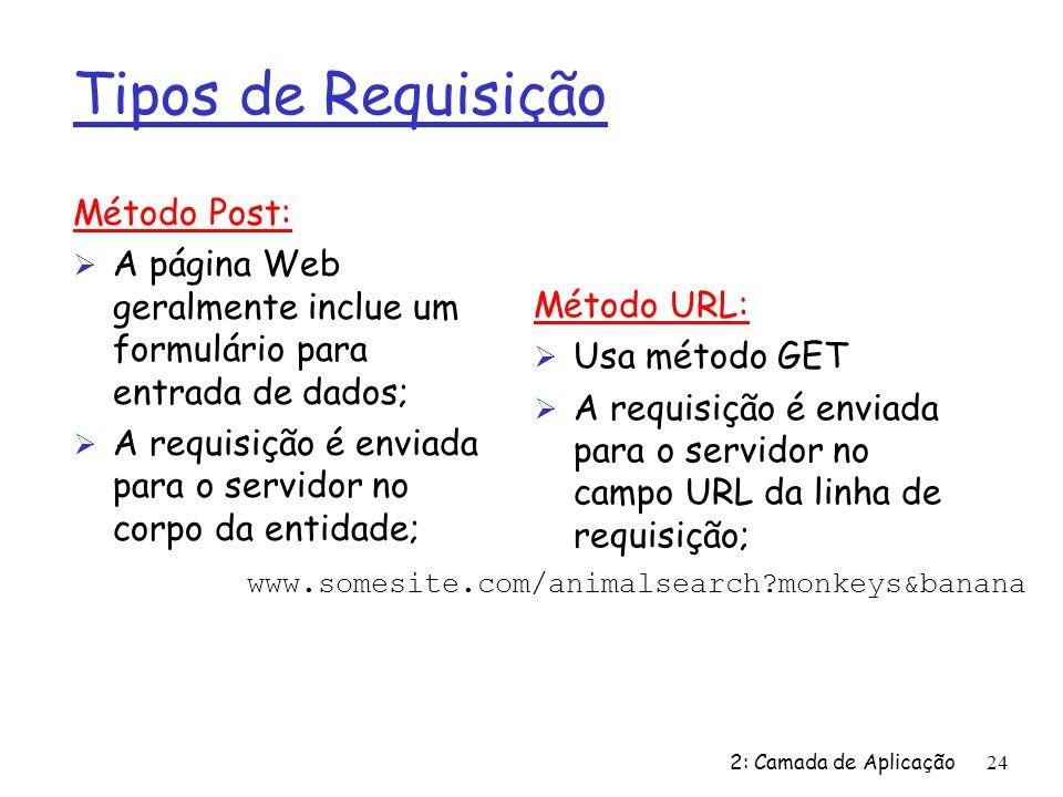 Tipos de Requisição Método Post: