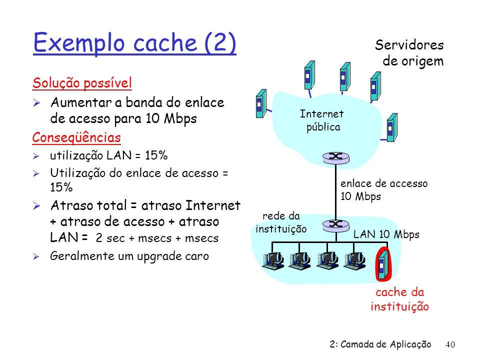 Exemplo cache (2) Servidores de origem Solução possível