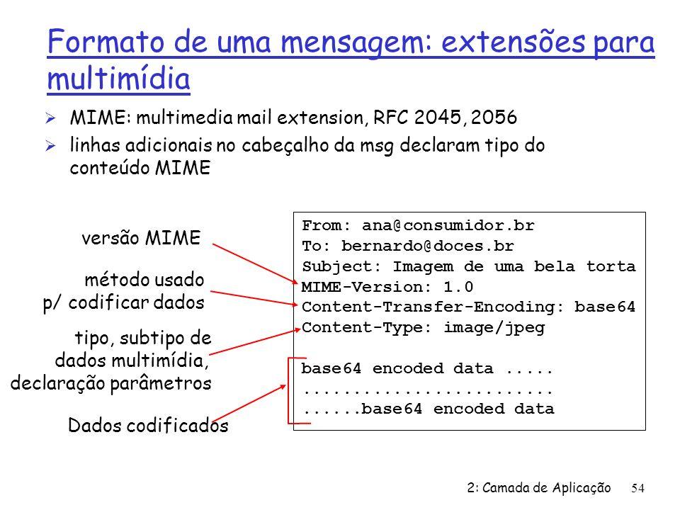 Formato de uma mensagem: extensões para multimídia