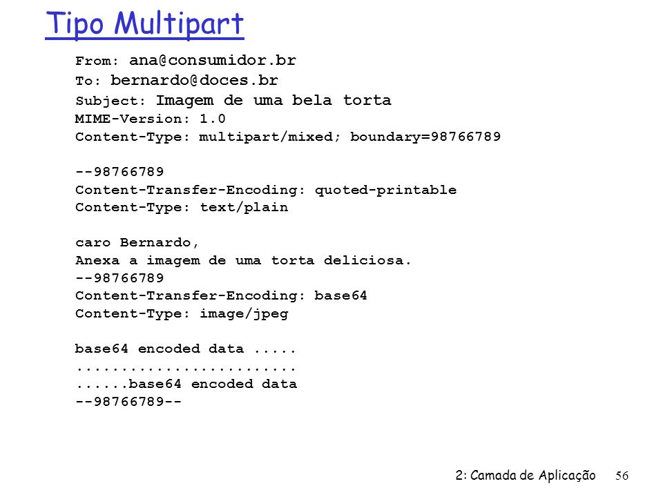 Tipo Multipart From: ana@consumidor.br To: bernardo@doces.br
