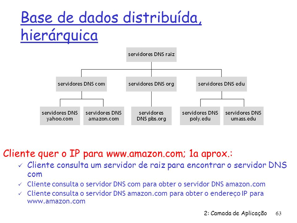 Base de dados distribuída, hierárquica