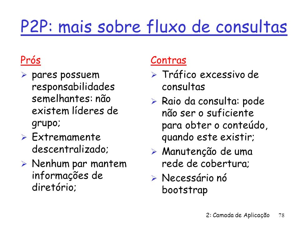 P2P: mais sobre fluxo de consultas